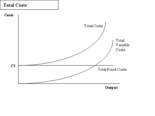 This image displays one of the economic principles underlying cost analysis.