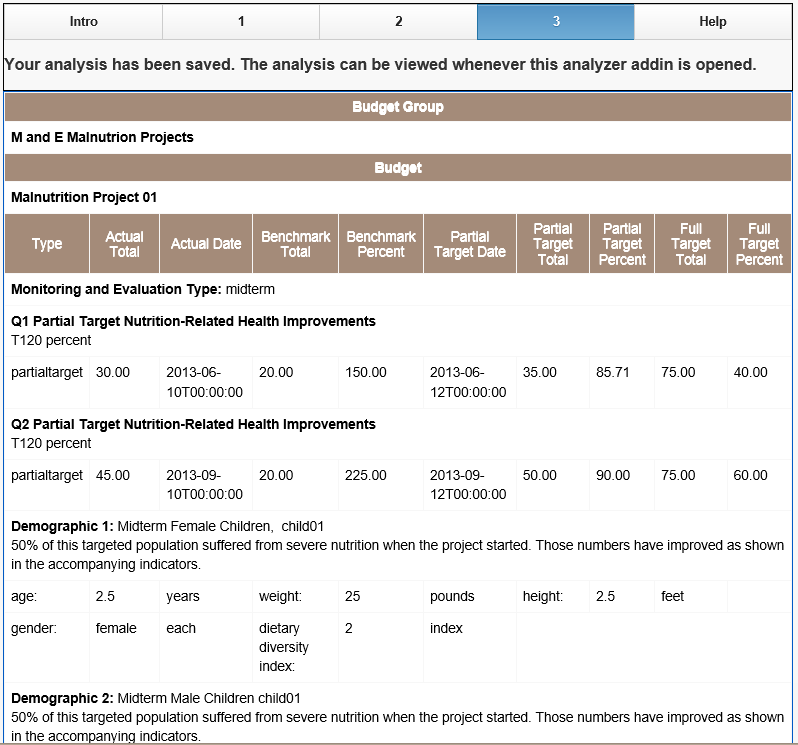 This image displays the sibling monitoring and evaluation analyzer.
